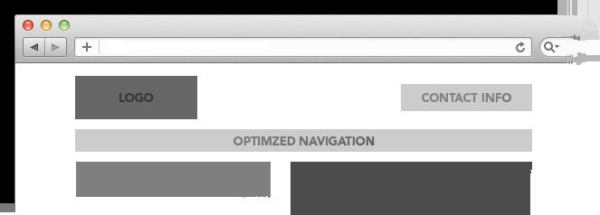 inbound-marketing-website-redesign-header