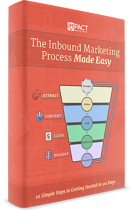 Inbound-Marketing-Process-1.png