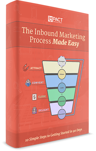Inbound Marketing Process Made Easy