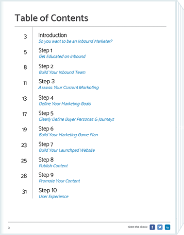 Inbound Marketing Process Table of Contents