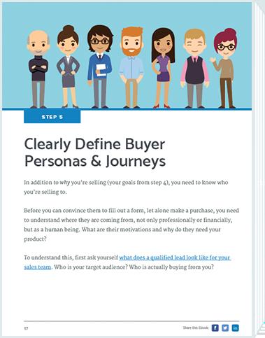Inbound Marketing Process Buyer Personas